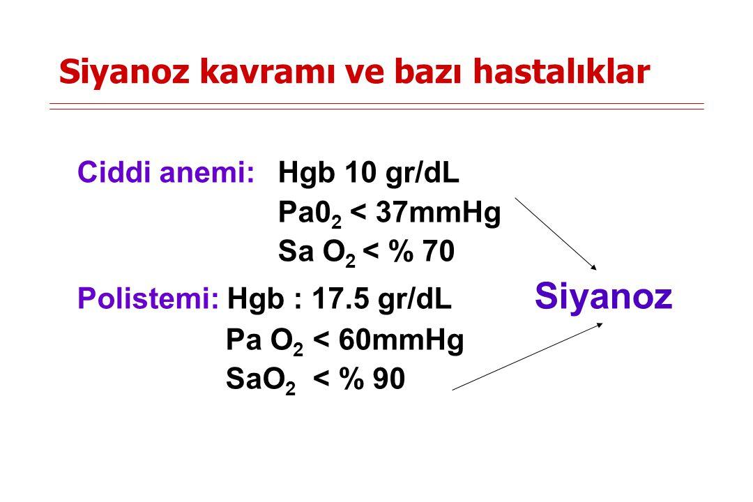 Siyanoz nedenleri 1- Hipoksemi 2- Methemoglobinemi 3- Periferik staz
