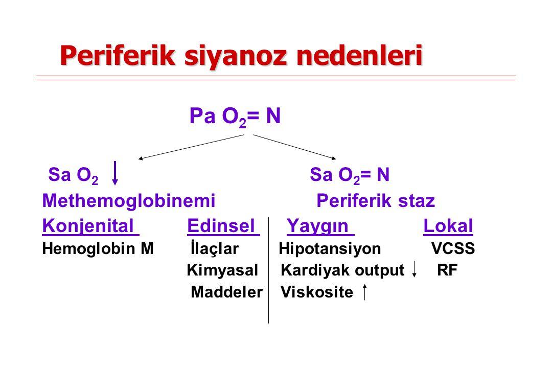 GÖĞÜS AĞRISI: Genel Nedenleri Göğüs duvarı Parietal plevra Perikard, miyokard Mediastinal yapılar Abdominal organlar
