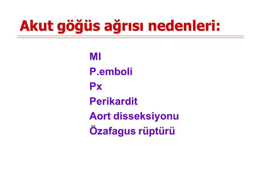 Akut göğüs ağrısı: P.