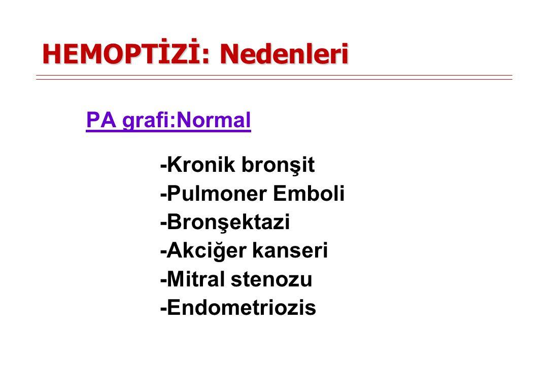 Hemoptizi: Algoritma