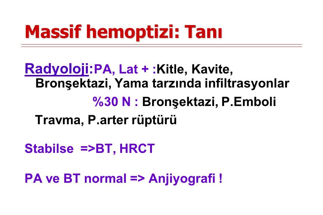 Massif hemoptizi: Tanı Laboratuvar: -Tam kan, kan grubu -Elektrolitler, karaciğer ve böbrek fonksiyon testleri -AFT, AKG -PT, aPTT -EKG, TİT
