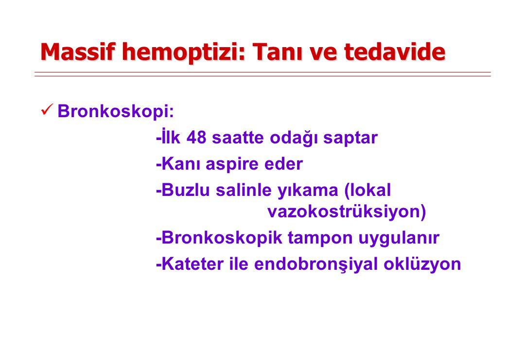 Masif Hemoptizi: Tedavi Prensipleri 1-Asfiksiyi önle 2-Kanamayı durdur 3-Primer hastalığı tedavi et.