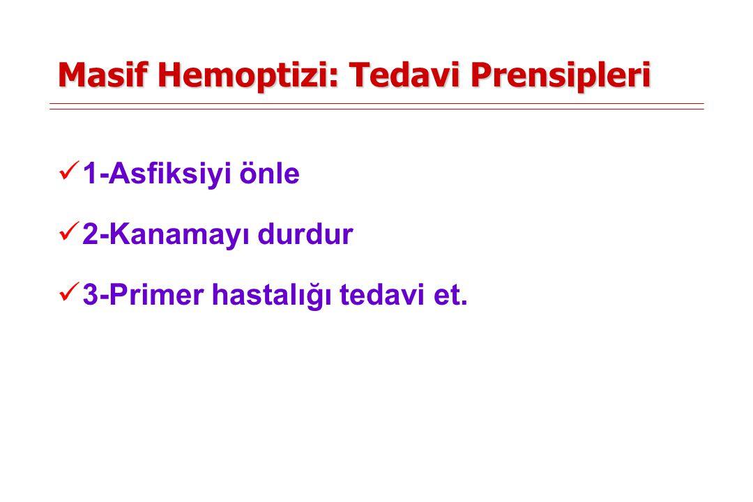 Masif Hemoptizi: Tedavi Prensipleri Yoğun bakımda hospitalize edilmeli Hava yolu açık tutulmalı Vital bulgular monitorize edilmeli Damar yolu açık tutulmalı Lateral dekübitus pozisyonunda yatırılmalı Öksürük süprese edilmeli Sedasyon yapılmalı Oksijenizasyon sağlanmalı