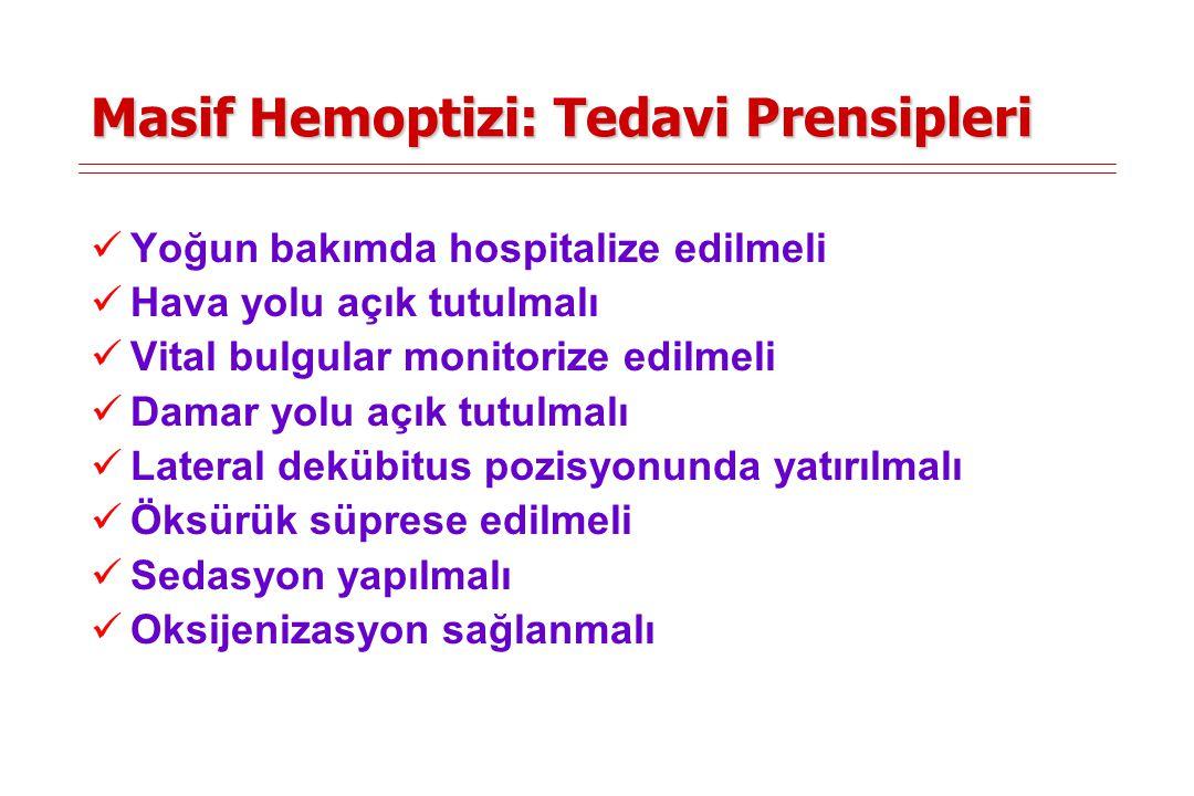 Masif Hemoptizi: Tedavi Prensipleri Kanama devam ediyorsa: -8 mm tüp ile entübe et -Bronkoskopi (FOB /Rijit) -Antifibrinolitik ajanlar ( iv.
