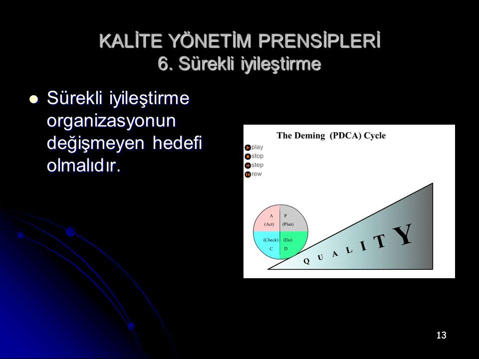 13 KALİTE YÖNETİM PRENSİPLERİ 6.