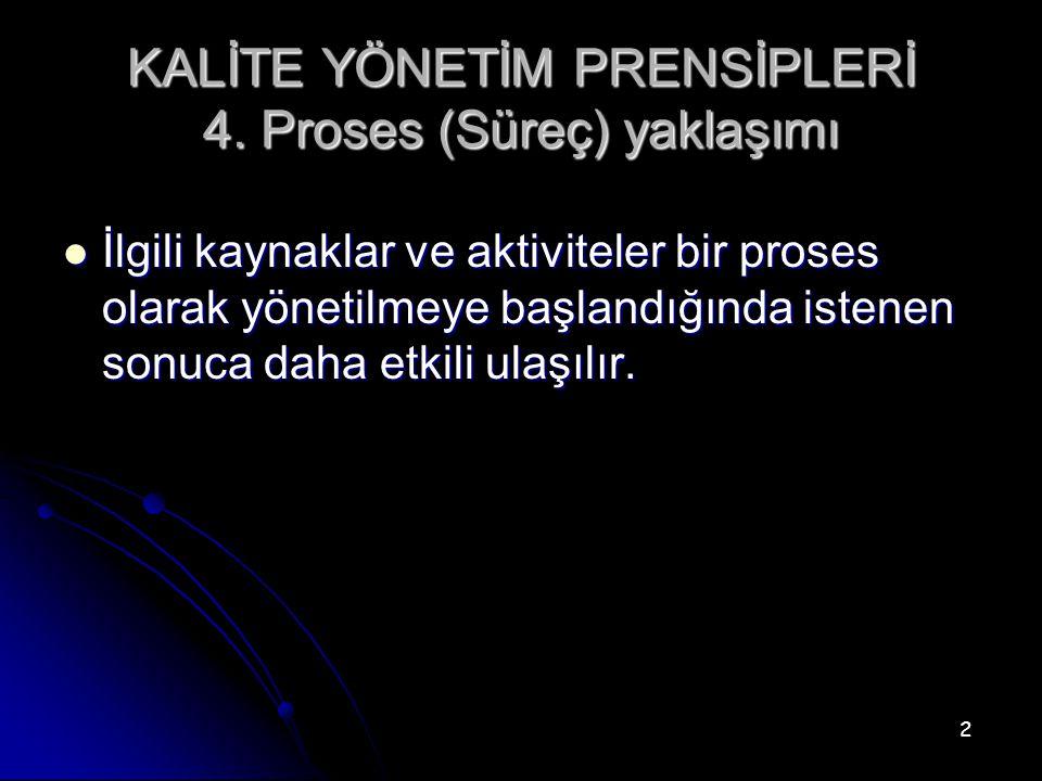 2 KALİTE YÖNETİM PRENSİPLERİ 4.