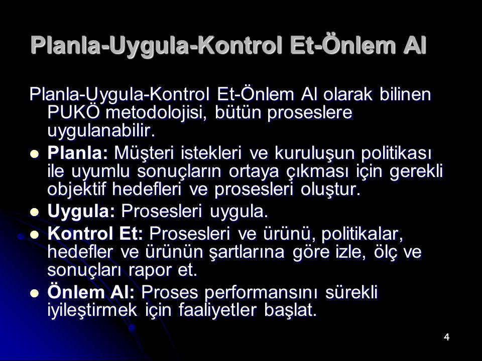 4 Planla-Uygula-Kontrol Et-Önlem Al Planla-Uygula-Kontrol Et-Önlem Al olarak bilinen PUKÖ metodolojisi, bütün proseslere uygulanabilir.