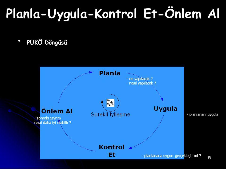 5 Planla-Uygula-Kontrol Et-Önlem Al PUKÖ Döngüsü - ne yapılacak .