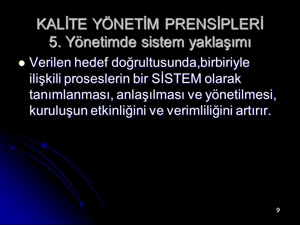 9 KALİTE YÖNETİM PRENSİPLERİ 5.