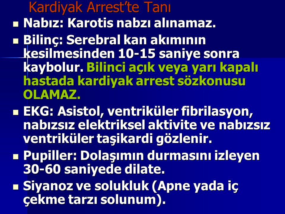 Kardiyak Arrest'te Tanı Nabız: Karotis nabzı alınamaz. Nabız: Karotis nabzı alınamaz. Bilinç: Serebral kan akımının kesilmesinden 10-15 saniye sonra k