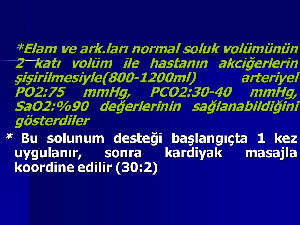 *Elam ve ark.ları normal soluk volümünün 2 katı volüm ile hastanın akciğerlerin şişirilmesiyle(800-1200ml) arteriyel PO2:75 mmHg, PCO2:30-40 mmHg, SaO