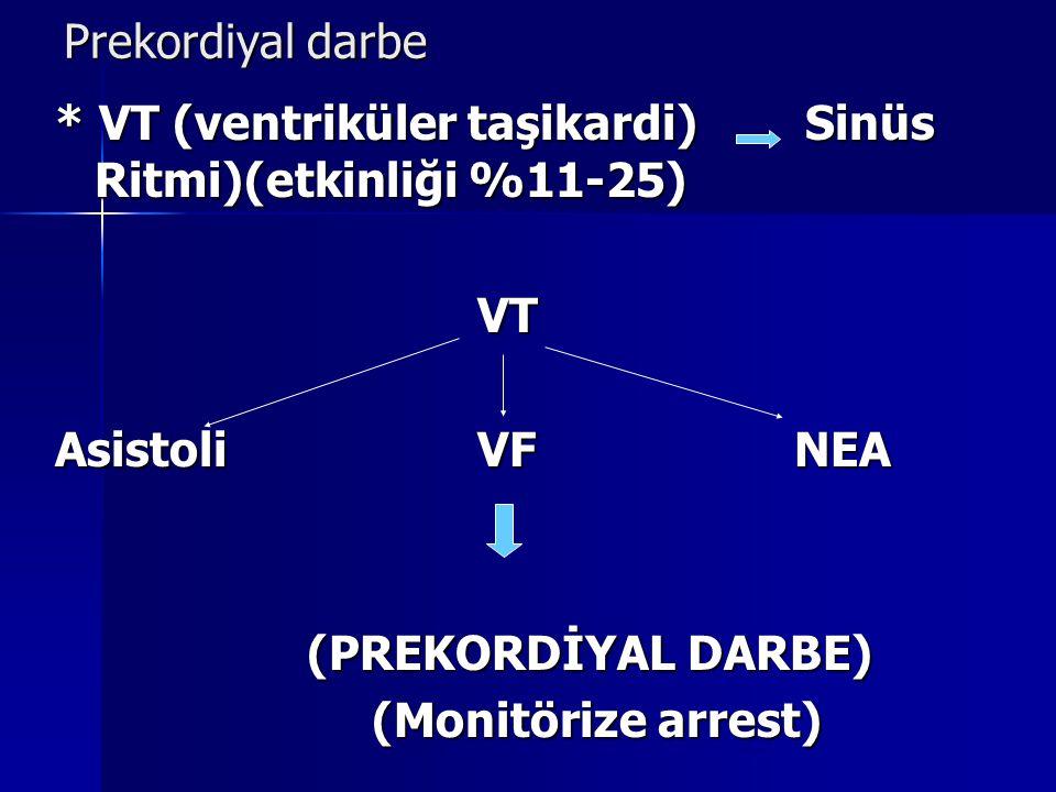 Prekordiyal darbe * VT (ventriküler taşikardi) Sinüs Ritmi)(etkinliği %11-25) VT AsistoliVFNEA (PREKORDİYAL DARBE) (PREKORDİYAL DARBE) (Monitörize arr