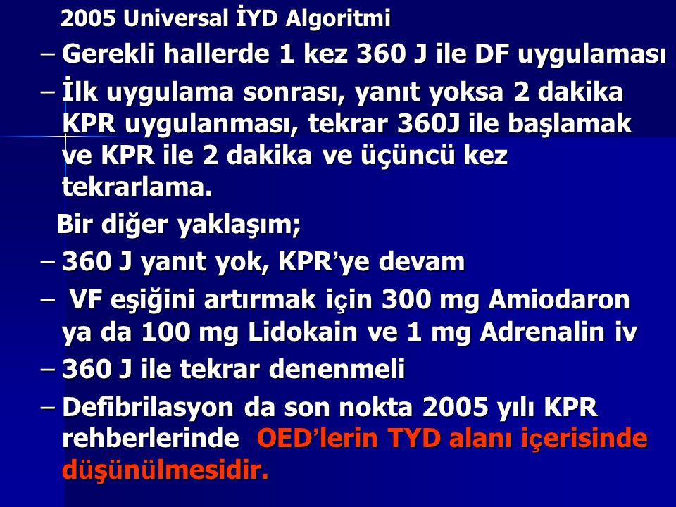 2005 Universal İYD Algoritmi 2005 Universal İYD Algoritmi –Gerekli hallerde 1 kez 360 J ile DF uygulaması –İlk uygulama sonrası, yanıt yoksa 2 dakika