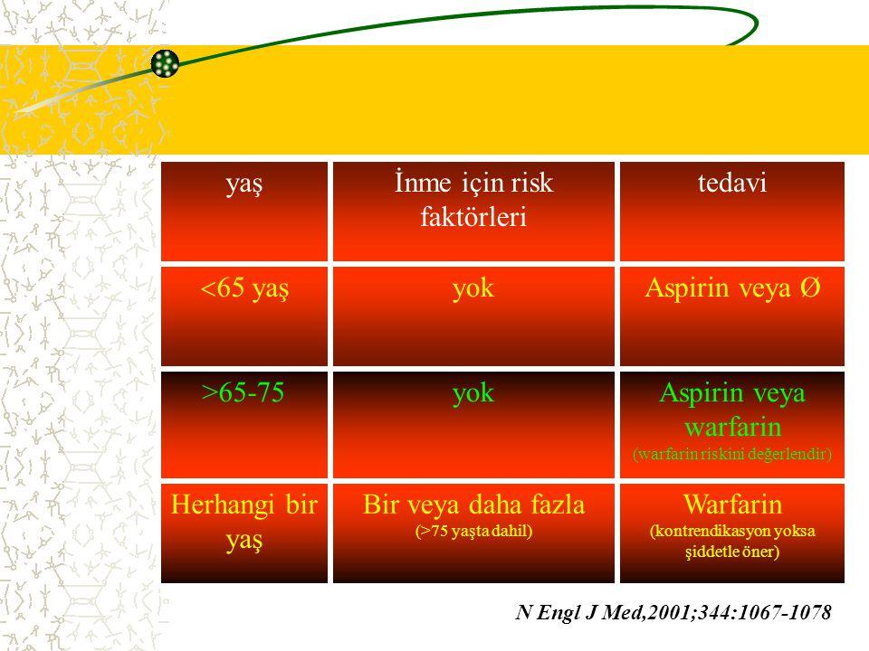 Warfarin (kontrendikasyon yoksa şiddetle öner) Bir veya daha fazla (>75 yaşta dahil) Herhangi bir yaş Aspirin veya warfarin (warfarin riskini değerlen