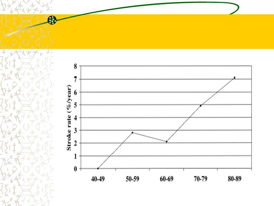 4.OAK kontrendikasyonu olan veya inme riski düşük olan hastalara alternatif olarak 325 mg/gün aspirin verilmesi 5.Romatizmal mitral hastalık veya protez kalp kapaklı AF 'lu hastalara OAK uygulanması ( protez kapak cinsine göre INR en az 2.0-3.0 arası tutulmalı)