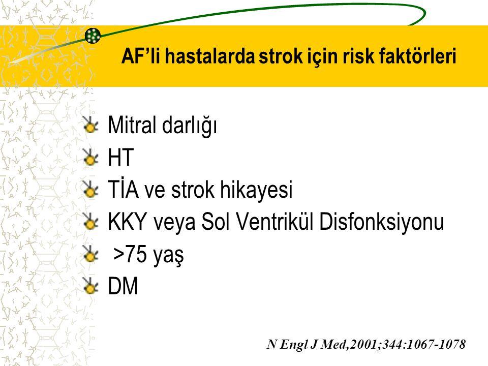 AF'li hastalarda strok için risk faktörleri Mitral darlığı HT TİA ve strok hikayesi KKY veya Sol Ventrikül Disfonksiyonu >75 yaş DM N Engl J Med,2001;