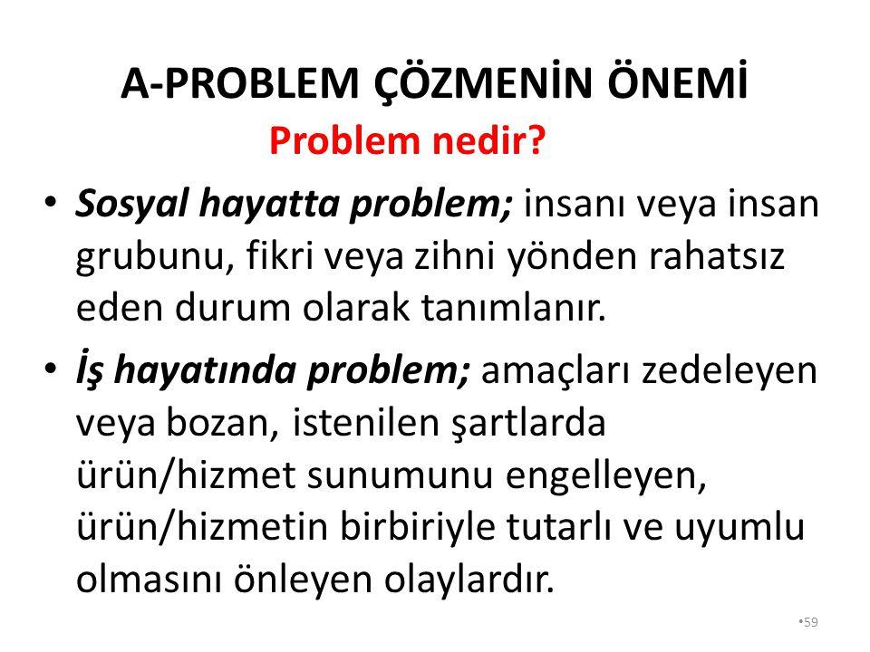 58 MODÜL:3 PROBLEM ÇÖZME