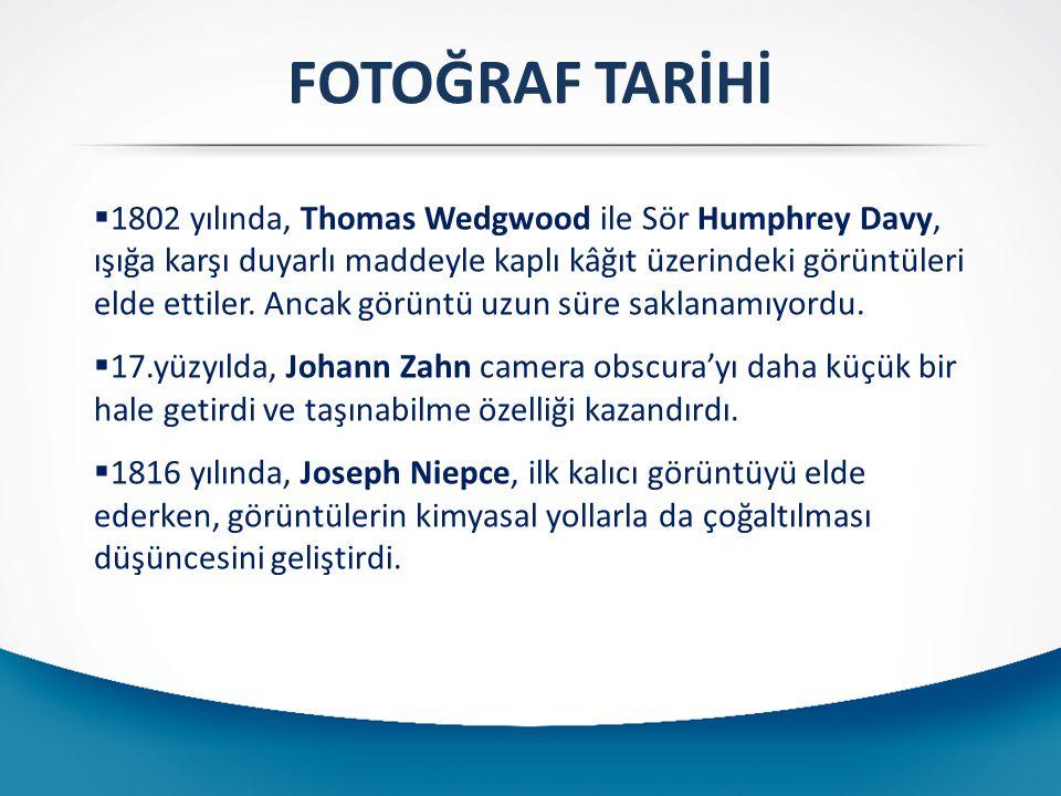  1816-26 Joseph Nicephore ilk kalıcı görüntüyü oluşturdular.