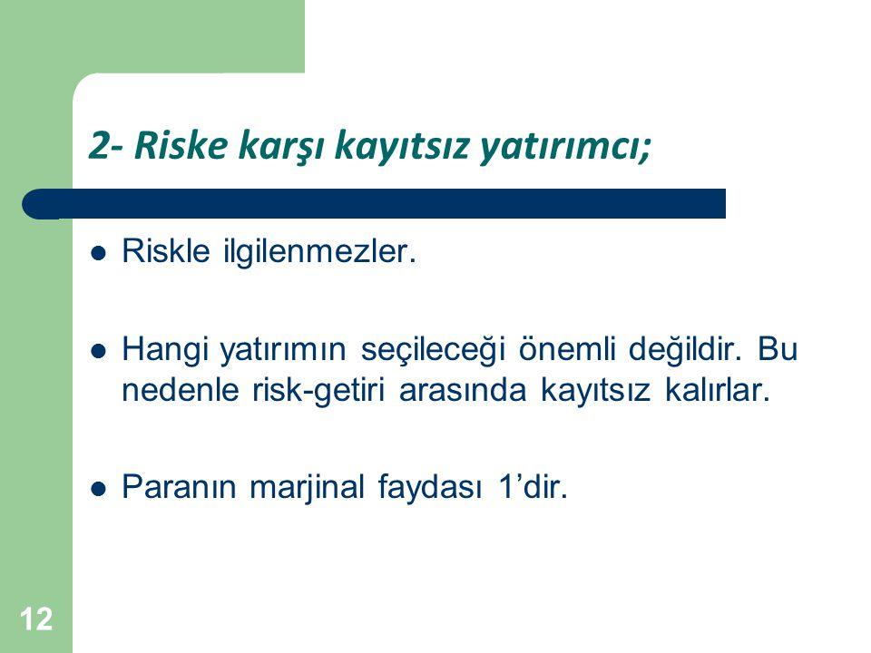 12 2- Riske karşı kayıtsız yatırımcı; Riskle ilgilenmezler. Hangi yatırımın seçileceği önemli değildir. Bu nedenle risk-getiri arasında kayıtsız kalır