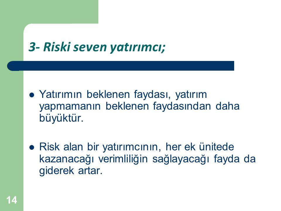 14 3- Riski seven yatırımcı; Yatırımın beklenen faydası, yatırım yapmamanın beklenen faydasından daha büyüktür. Risk alan bir yatırımcının, her ek üni