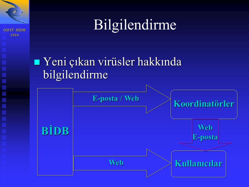 ODTÜ-BİDB1964 Bilgilendirme Yeni çıkan virüsler hakkında bilgilendirme Yeni çıkan virüsler hakkında bilgilendirmeBİDB Koordinatörler Kullanıcılar E-posta / Web Web WebE-posta