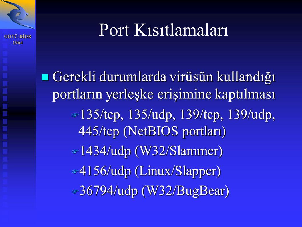 ODTÜ-BİDB1964 ODTÜ AntiVirüs Sistemi Sunucu sistemler üzerinde kullanılan yazılımların web adresleri: Sunucu sistemler üzerinde kullanılan yazılımların web adresleri:  Virge: http://www.vanja.com/tools/virge/  Trophi: http://www.vanja.com/tools/trophie/  SendMail: http://www.sendmail.org/  Procmail: http://www.procmail.org/