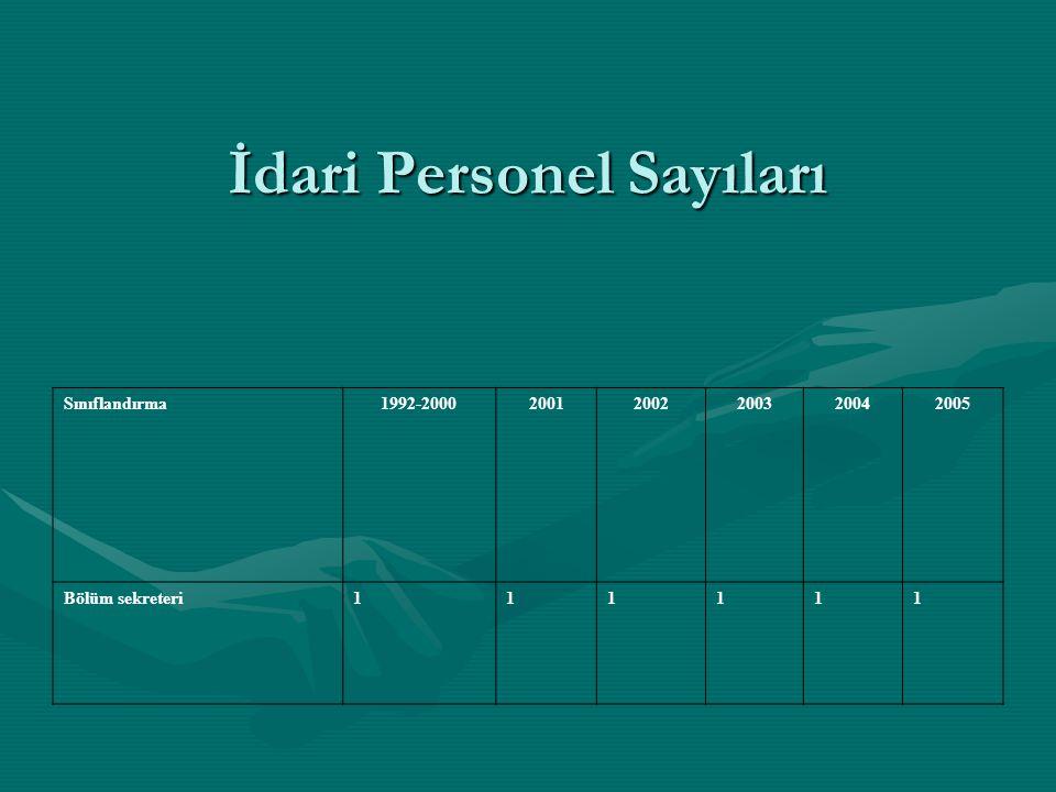 İdari Personel Sayıları Sınıflandırma1992-200020012002200320042005 Bölüm sekreteri111111