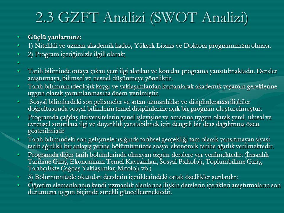 2.3 GZFT Analizi (SWOT Analizi) Güçlü yanlarımız:Güçlü yanlarımız: 1) Nitelikli ve uzman akademik kadro, Yüksek Lisans ve Doktora programımızın olması