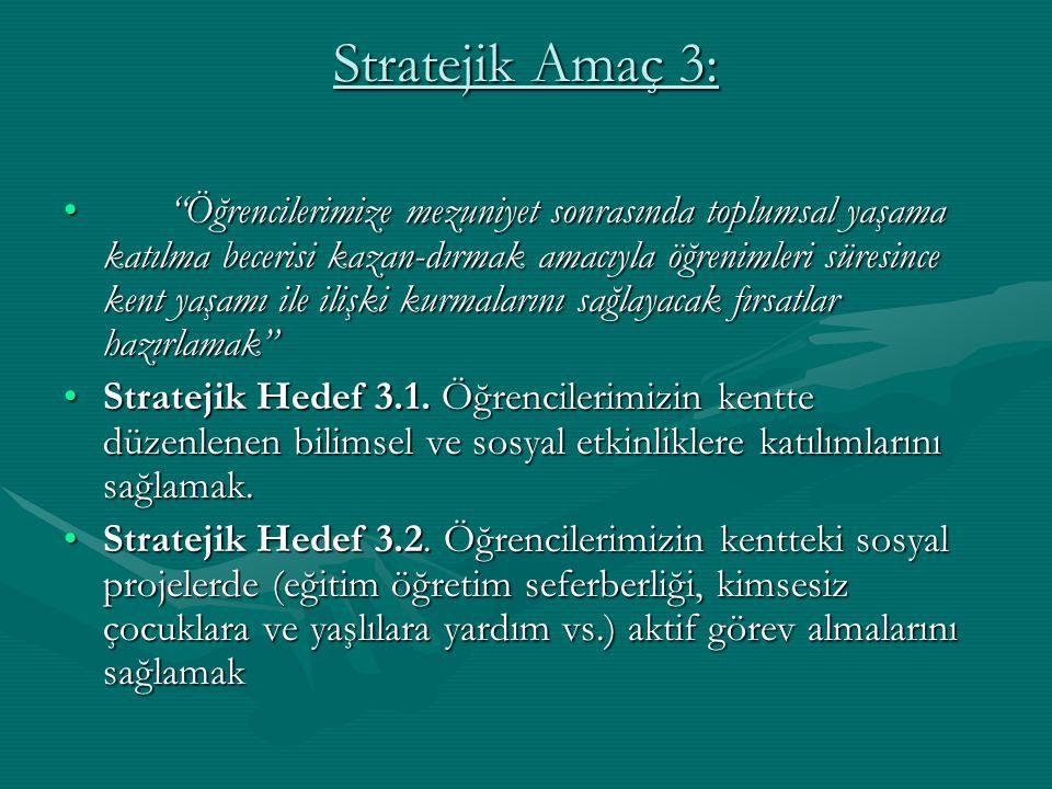 """Stratejik Amaç 3: """"Öğrencilerimize mezuniyet sonrasında toplumsal yaşama katılma becerisi kazan-dırmak amacıyla öğrenimleri süresince kent yaşamı ile"""