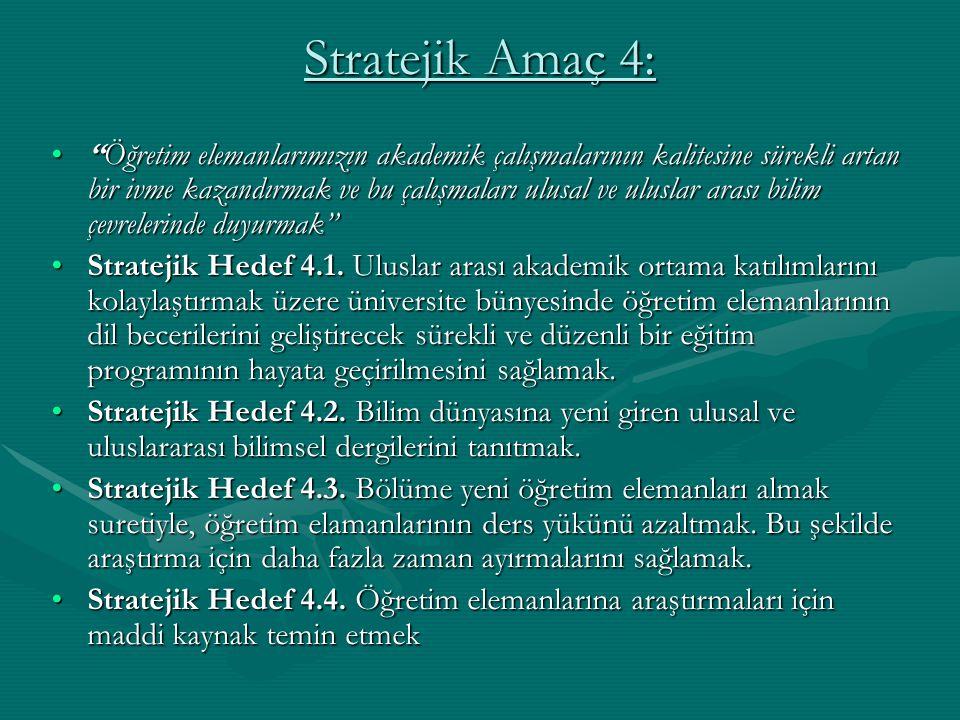 """Stratejik Amaç 4: """"Öğretim elemanlarımızın akademik çalışmalarının kalitesine sürekli artan bir ivme kazandırmak ve bu çalışmaları ulusal ve uluslar a"""