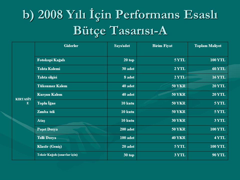 b) 2008 Yılı İçin Performans Esaslı Bütçe Tasarısı-A KIRTASİY E GiderlerSayı/adetBirim FiyatToplam Maliyet Fotokopi Kağıdı20 top5 YTL100 YTL Tahta Kal
