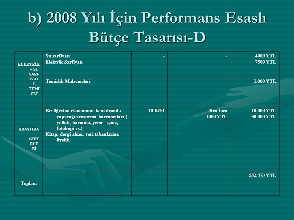 b) 2008 Yılı İçin Performans Esaslı Bütçe Tasarısı-D ELEKTRİK – SU SARF İYAT I, TEMİ ZLİ Su sarfiyatı Elektrik Sarfiyatı --4000 YTL 7500 YTL Temizlik