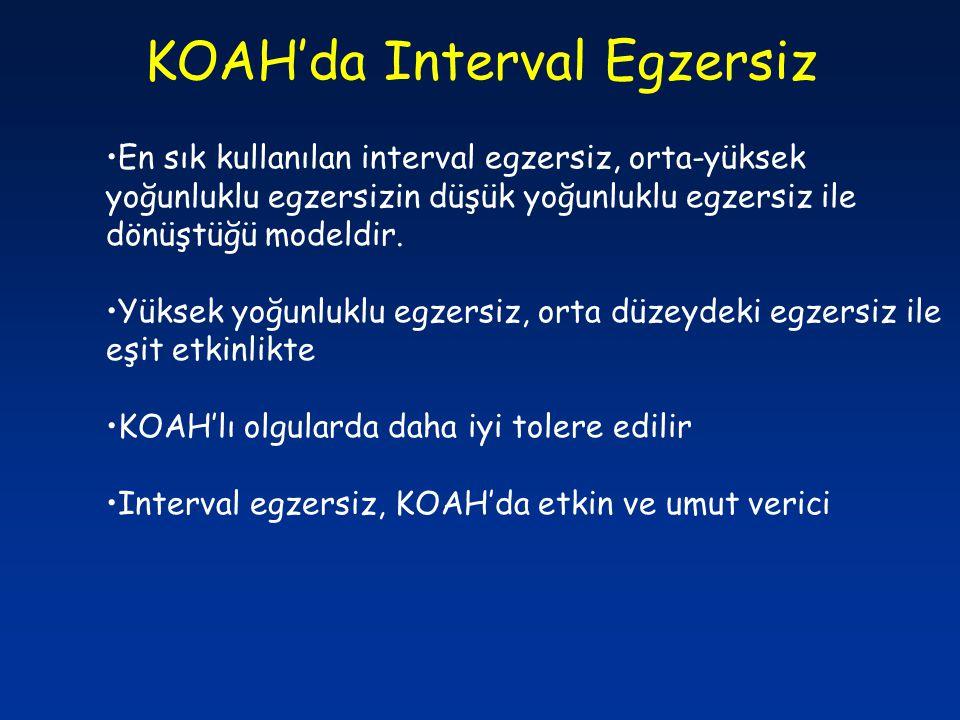 KOAH'da Interval Egzersiz En sık kullanılan interval egzersiz, orta-yüksek yoğunluklu egzersizin düşük yoğunluklu egzersiz ile dönüştüğü modeldir. Yük