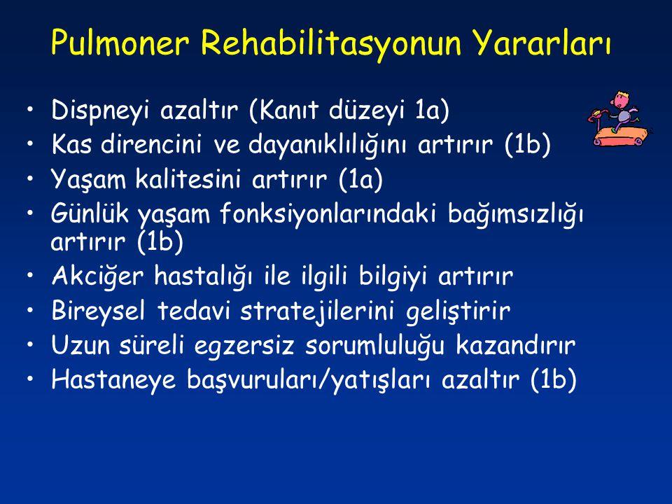Pulmoner Rehabilitasyonun Yararları Dispneyi azaltır (Kanıt düzeyi 1a) Kas direncini ve dayanıklılığını artırır (1b) Yaşam kalitesini artırır (1a) Gün