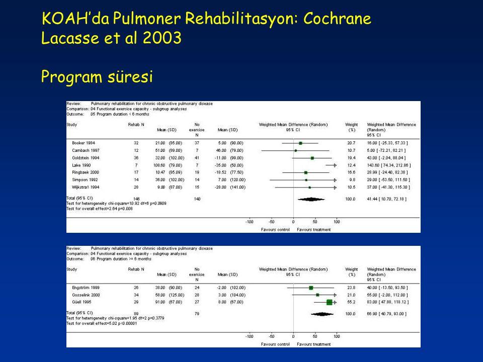 KOAH'da Pulmoner Rehabilitasyon: Cochrane Lacasse et al 2003 Program süresi