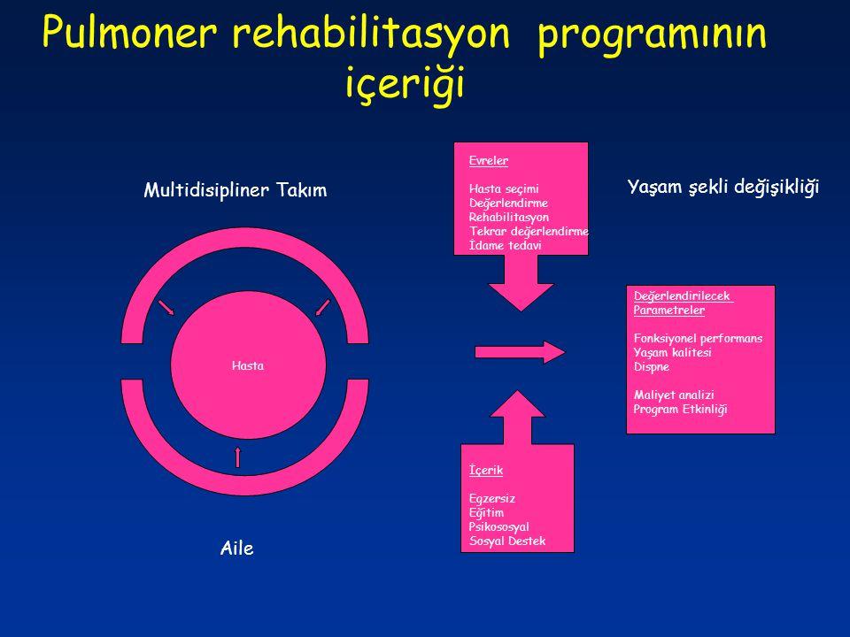 Rehabilitasyon ortamı PR genellikle hastane ortamında Toplumda uygulanan PR  Ulaşım zorluğunda Ancak toplumda uygulanan PR için yeterli kanıt yok Evde uygulanan PR programları hastanede uygulananlara benzer yarar gösterir –Hastalara en uygun program –Yararı uzun süreli Hastalığa bağlı sakatlığı fazla olanlarda ev programları effektif değil Elliott et al, Respirology, 2004 Aug; 9(3): 345-51)