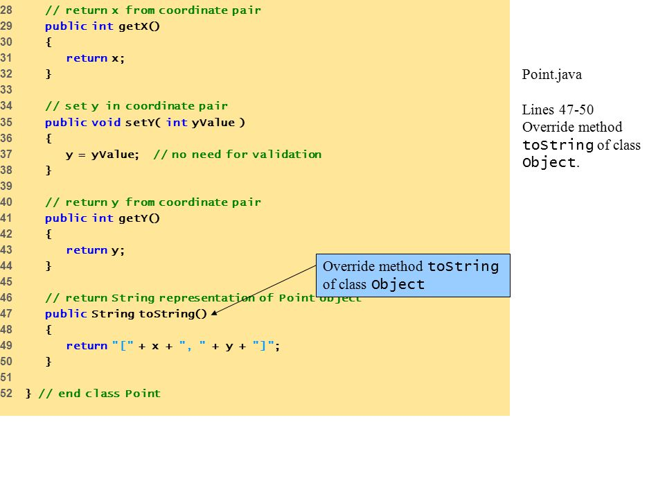 Point.java Lines 47-50 Override method toString of class Object.