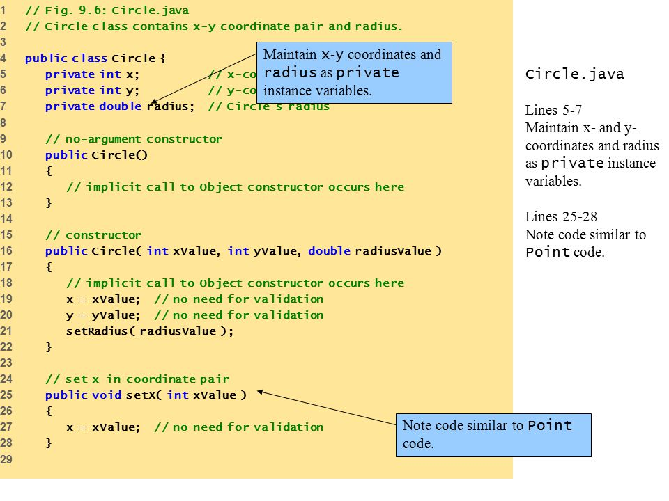 Circle.java Lines 5-7 Maintain x- and y- coordinates and radius as private instance variables. Lines 25-28 Note code similar to Point code. 1 // Fig.