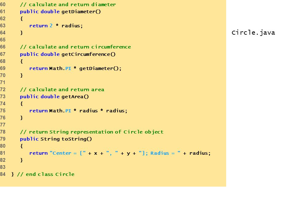 Circle.java 60 // calculate and return diameter 61 public double getDiameter() 62 { 63 return 2 * radius; 64 } 65 66 // calculate and return circumference 67 public double getCircumference() 68 { 69 return Math.PI * getDiameter(); 70 } 71 72 // calculate and return area 73 public double getArea() 74 { 75 return Math.PI * radius * radius; 76 } 77 78 // return String representation of Circle object 79 public String toString() 80 { 81 return Center = [ + x + , + y + ]; Radius = + radius; 82 } 83 84 } // end class Circle