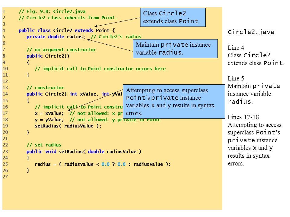 Circle2.java Line 4 Class Circle2 extends class Point.
