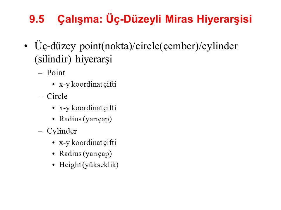 9.5 Çalışma: Üç-Düzeyli Miras Hiyerarşisi Üç-düzey point(nokta)/circle(çember)/cylinder (silindir) hiyerarşi –Point x-y koordinat çifti –Circle x-y koordinat çifti Radius (yarıçap) –Cylinder x-y koordinat çifti Radius (yarıçap) Height (yükseklik)