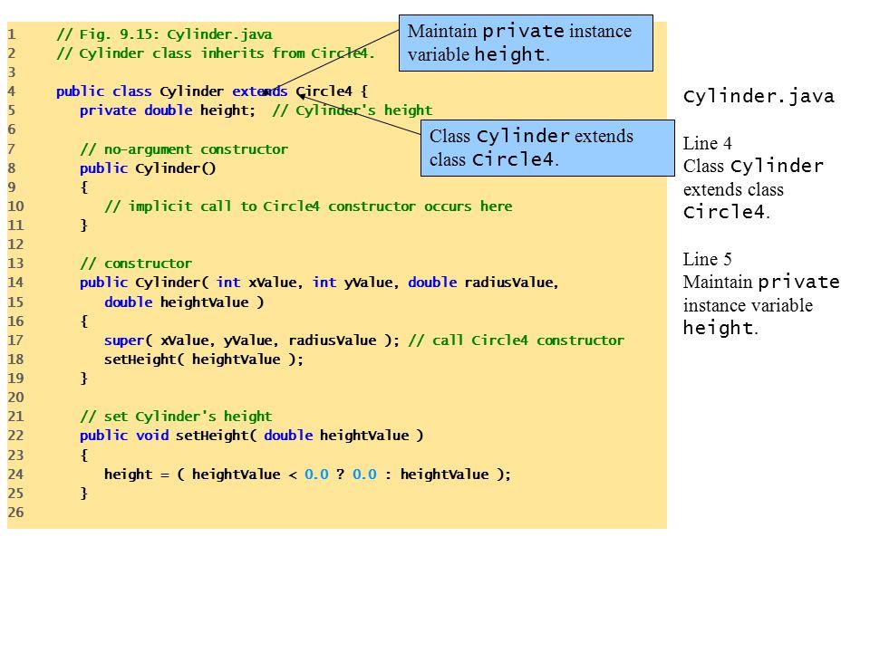 Cylinder.java Line 4 Class Cylinder extends class Circle4.