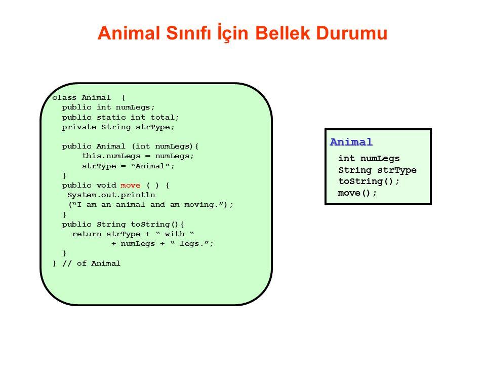 Animal Sınıfı İçin Bellek Durumu class Animal { public int numLegs; public static int total; private String strType; public Animal (int numLegs){ this.numLegs = numLegs; strType = Animal ; } public void move ( ) { System.out.println ( I am an animal and am moving. ); } public String toString(){ return strType + with + numLegs + legs. ; } } // of Animal Animal int numLegs String strType toString(); move();