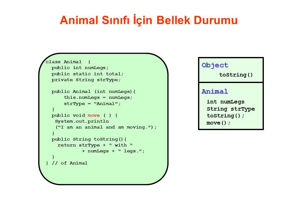 Animal Sınıfı İçin Bellek Durumu class Animal { public int numLegs; public static int total; private String strType; public Animal (int numLegs){ this.numLegs = numLegs; strType = Animal ; } public void move ( ) { System.out.println ( I am an animal and am moving. ); } public String toString(){ return strType + with + numLegs + legs. ; } } // of Animal Animal int numLegs String strType toString(); move(); Object toString()