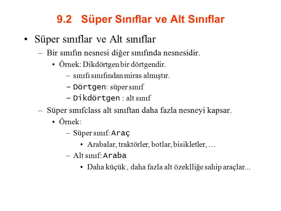 9.2 Süper Sınıflar ve Alt Sınıflar Süper sınıflar ve Alt sınıflar –Bir sınıfın nesnesi diğer sınıfında nesnesidir.