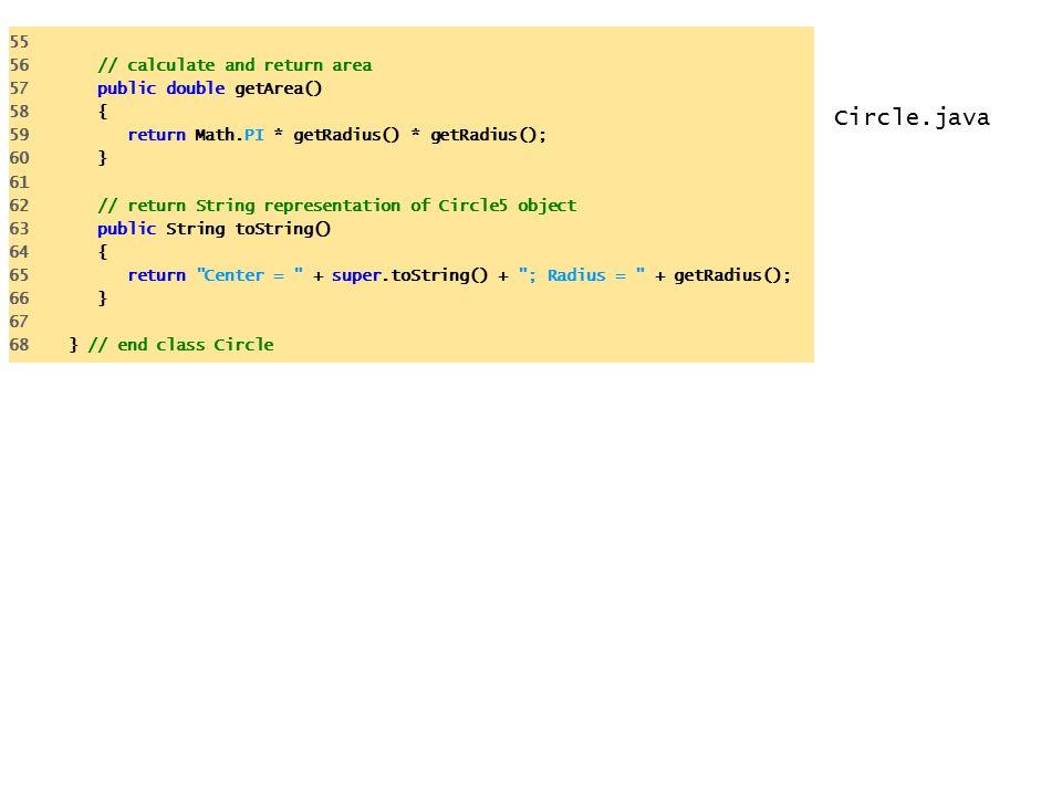 Circle.java 55 56 // calculate and return area 57 public double getArea() 58 { 59 return Math.PI * getRadius() * getRadius(); 60 } 61 62 // return String representation of Circle5 object 63 public String toString() 64 { 65 return Center = + super.toString() + ; Radius = + getRadius(); 66 } 67 68 } // end class Circle
