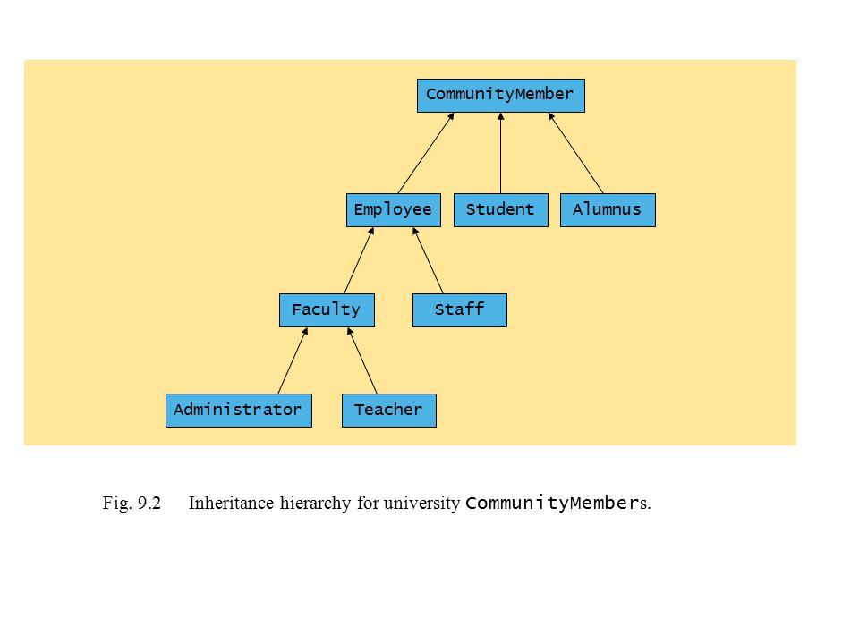 9.4 Süper Sınıflar ve Alt Sınıflar arasındaki İlişki (devam) protected değişken kullanırsak –Avantajları Alt sınıflar değeri direk olarak değiştirebilirler.