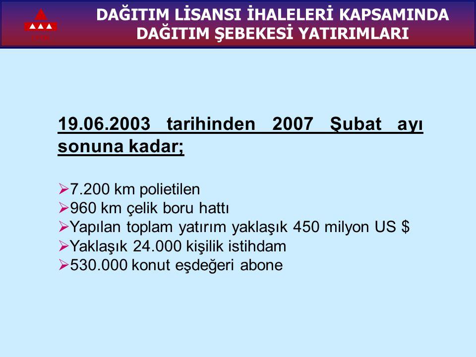 EPDK DAĞITIM LİSANSI İHALELERİ KAPSAMINDA DAĞITIM ŞEBEKESİ YATIRIMLARI 19.06.2003 tarihinden 2007 Şubat ayı sonuna kadar;  7.200 km polietilen  960
