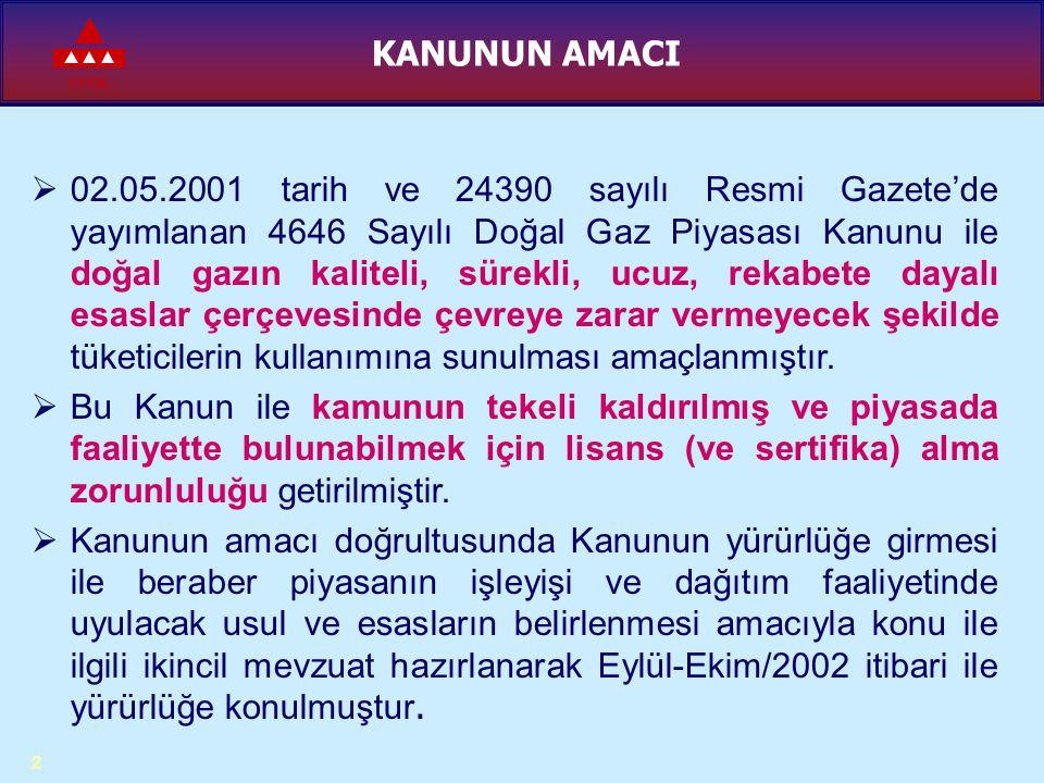 EPDK KANUNUN AMACI 2  02.05.2001 tarih ve 24390 sayılı Resmi Gazete'de yayımlanan 4646 Sayılı Doğal Gaz Piyasası Kanunu ile doğal gazın kaliteli, sür
