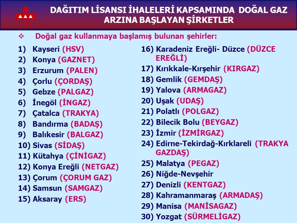 EPDK DAĞITIM LİSANSI İHALELERİ KAPSAMINDA DOĞAL GAZ ARZINA BAŞLAYAN ŞİRKETLER DDoğal gaz kullanmaya başlamış bulunan şehirler: 1) Kayseri (HSV) 2) K
